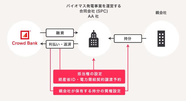 scheme_aa_001