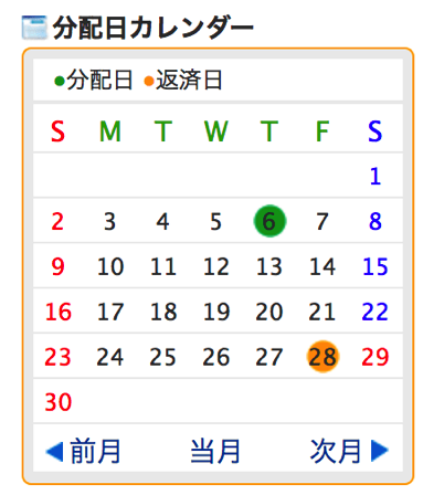 maneoの分配金と返済日カレンダー
