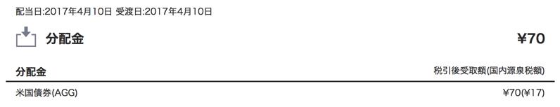 ウェルスナビの分配金