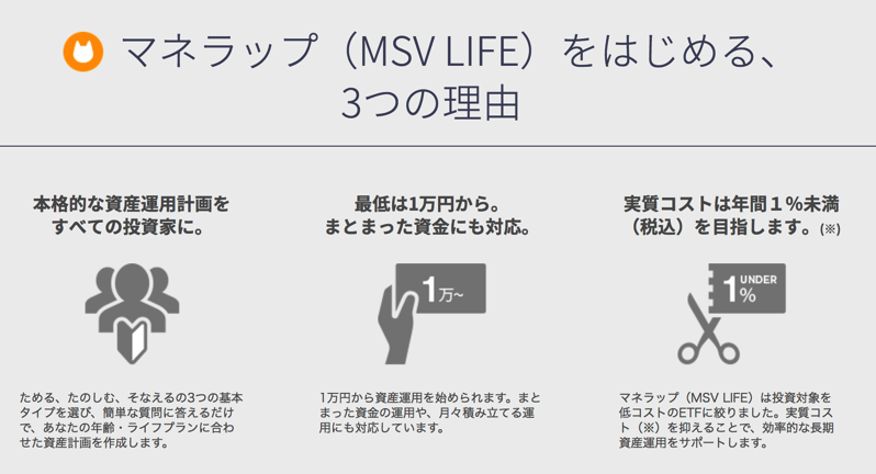 1万円からの資産運用