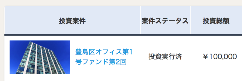 10万円投資してます