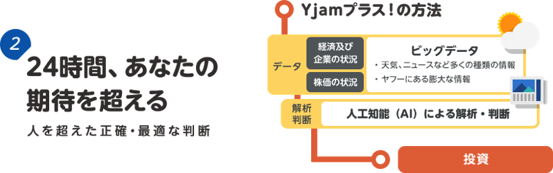 Product yjamPlus exp02