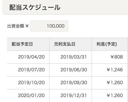 スクリーンショット 2019 01 08 8 31 01