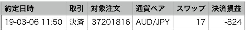 スクリーンショット 2019 03 29 8 16 32