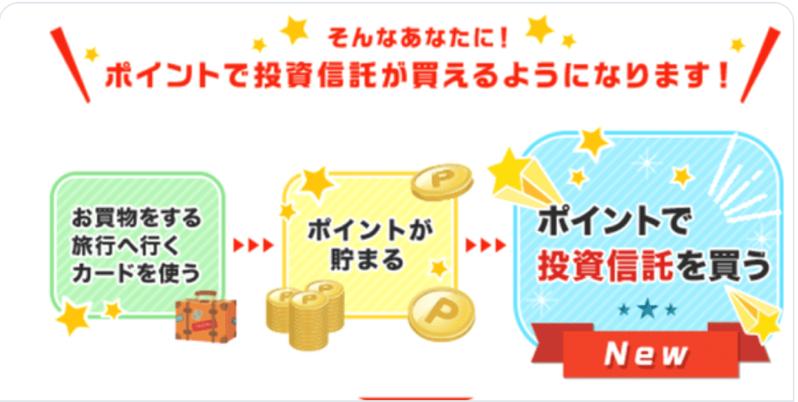 楽天証券での100円ポイント投資