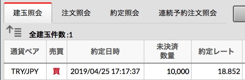 マネーパートナーズでのトルコリラ約定履歴