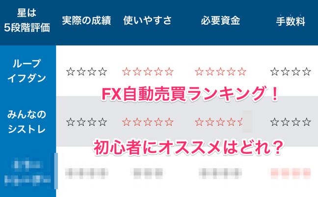 FX自動売買ランキングの表