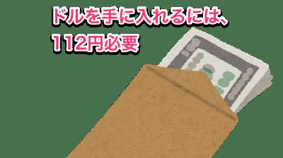 米ドル円のレート