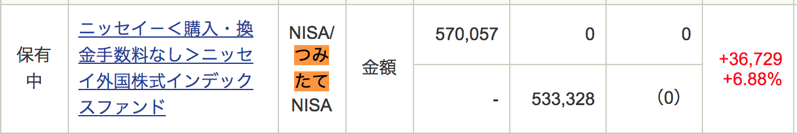ニッセイ外国株式インデックスファンドでのつみたてnisaの運用実績