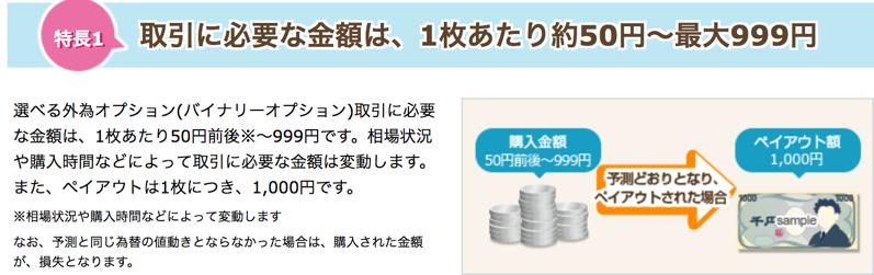 外為オプションで必要な取引額(資金)は50円