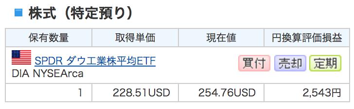 etf:diaの利益