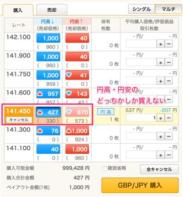 バイナリーオプションでは円高か円安どっちかしか買えない