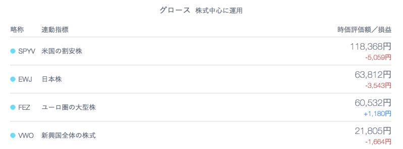 日本株etf