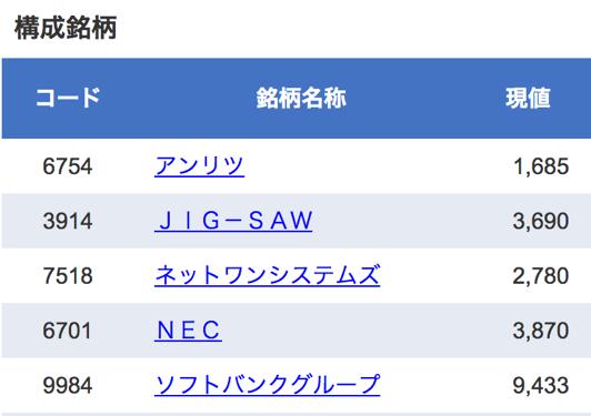 5g関連株