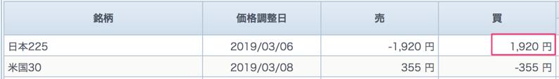 gmoクリック 証券での日本株配当