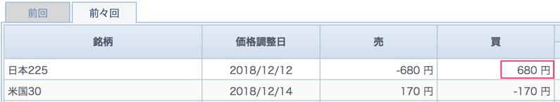 gmo日本225の配当