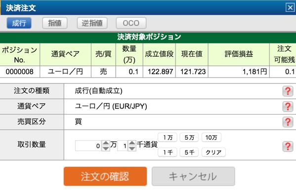 ユーロ円の決済@fxプライム