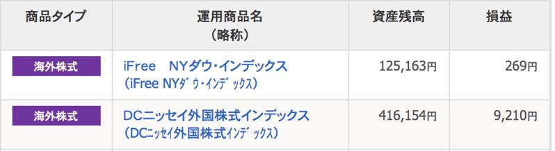 idecoでの利益は1万円
