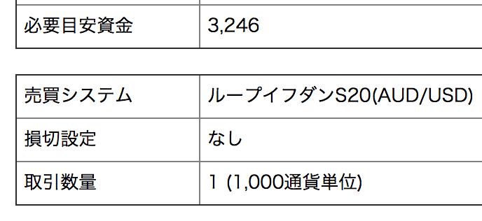 ループイフダンを3000円から取引