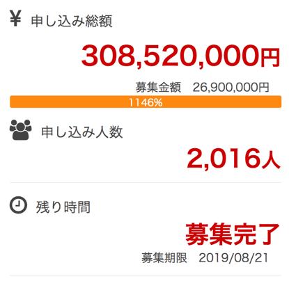 ソシャレンで3億円集まった