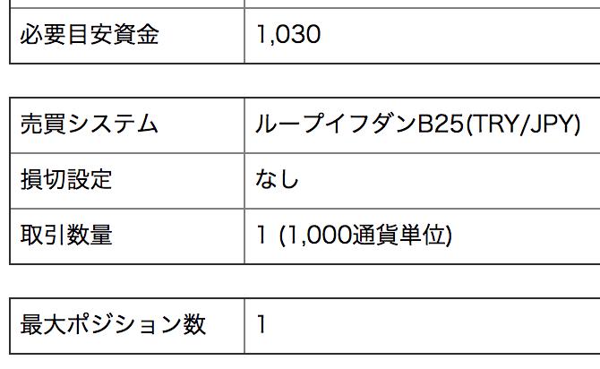 トルコリラ1000通貨で自動売買