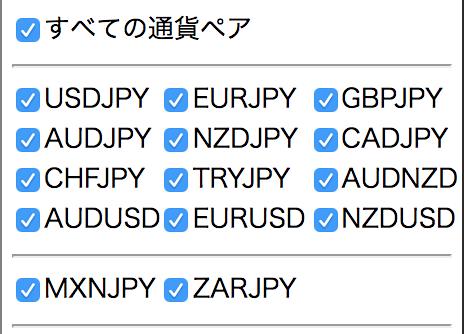 ループイフダンの通貨ペア