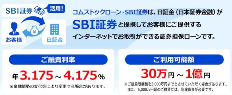 sbi証券のローン