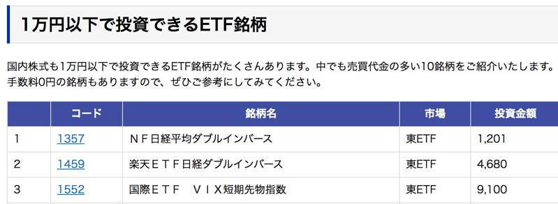 1万円以下のETF
