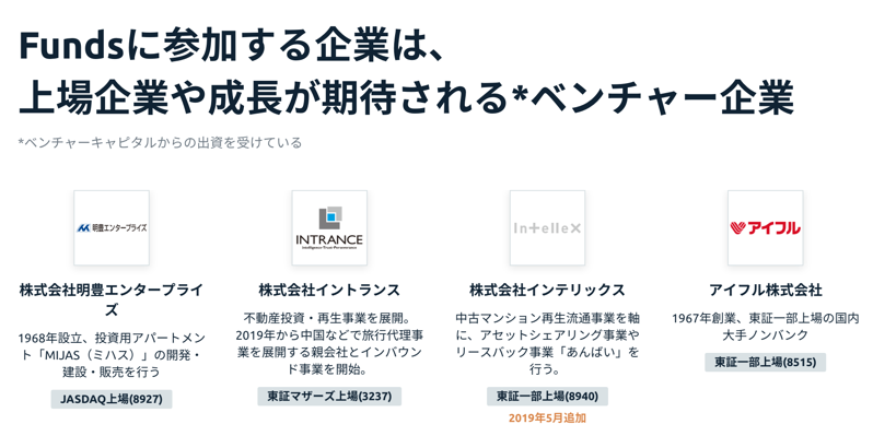 fundsへの参加企業