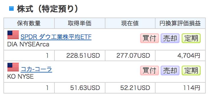 おすすめ米国株・ETF