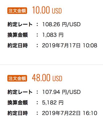 ドル外貨預金の注文レート