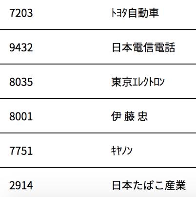 高配当な日本株