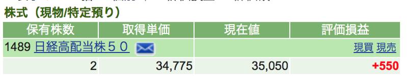 日経高配当株50を保有中