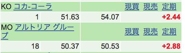 アメリカの高配当株