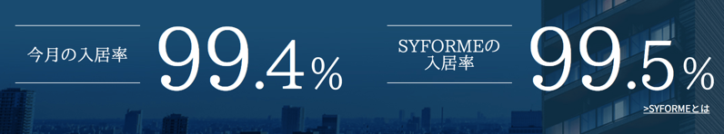 syformeシリーズの入居率