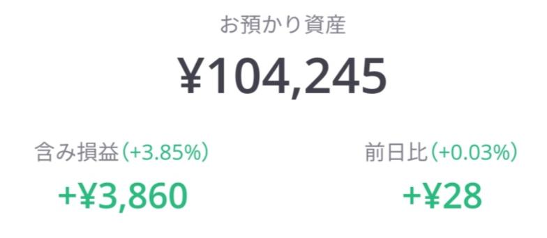 lineスマート投資の運用実績