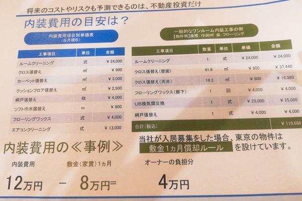 日本財託でのリフォーム費用