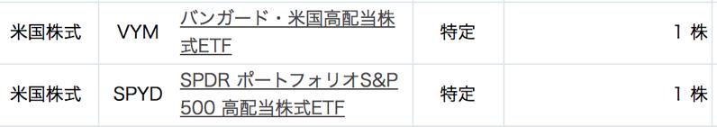 etfのポートフォリオ