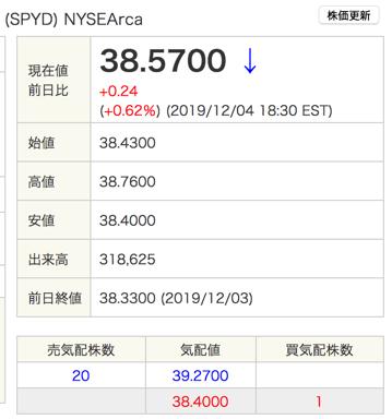 sbiの米国リアルタイム株価
