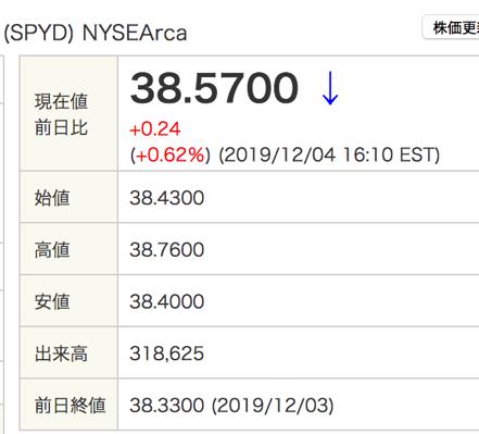 sbi海外株の値段