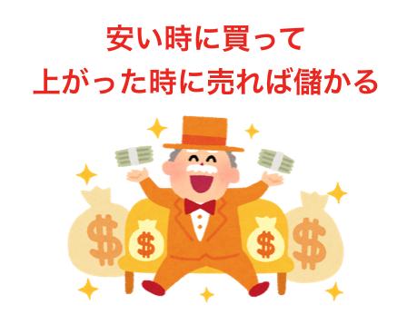 外貨預金の利益の仕組み