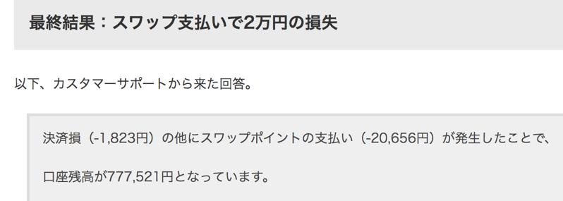 1万円FXチャレンジで損した
