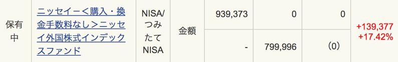 nisaでの先進国株の成績
