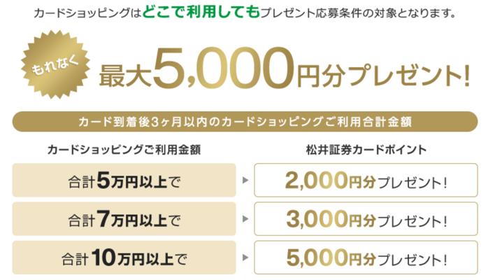 松井証券のキャンペーン