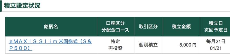 松井証券で少額積立