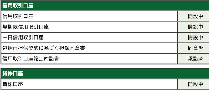 松井の貸株、信用口座