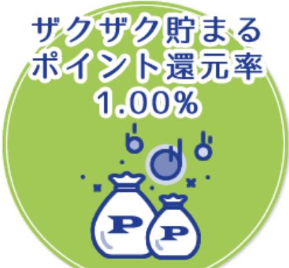 松井クレカのポイント還元率