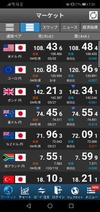 sbi証券のfxアプリ
