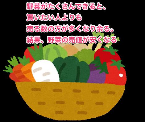 Vegetable 2