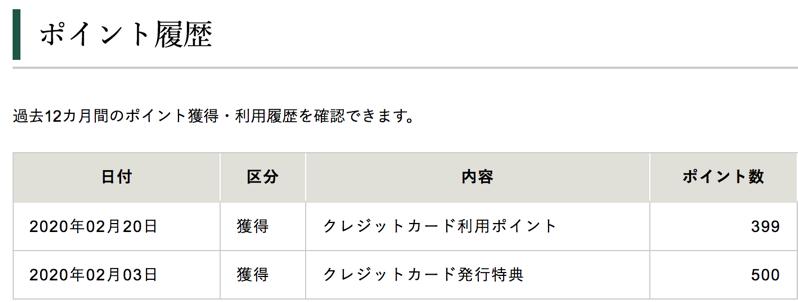 松井証券ポイント獲得